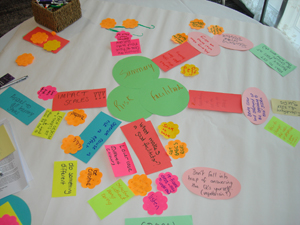 Tablecloth of ideas