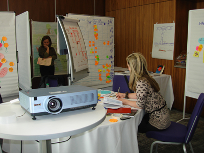 Virtual Facilitation practice